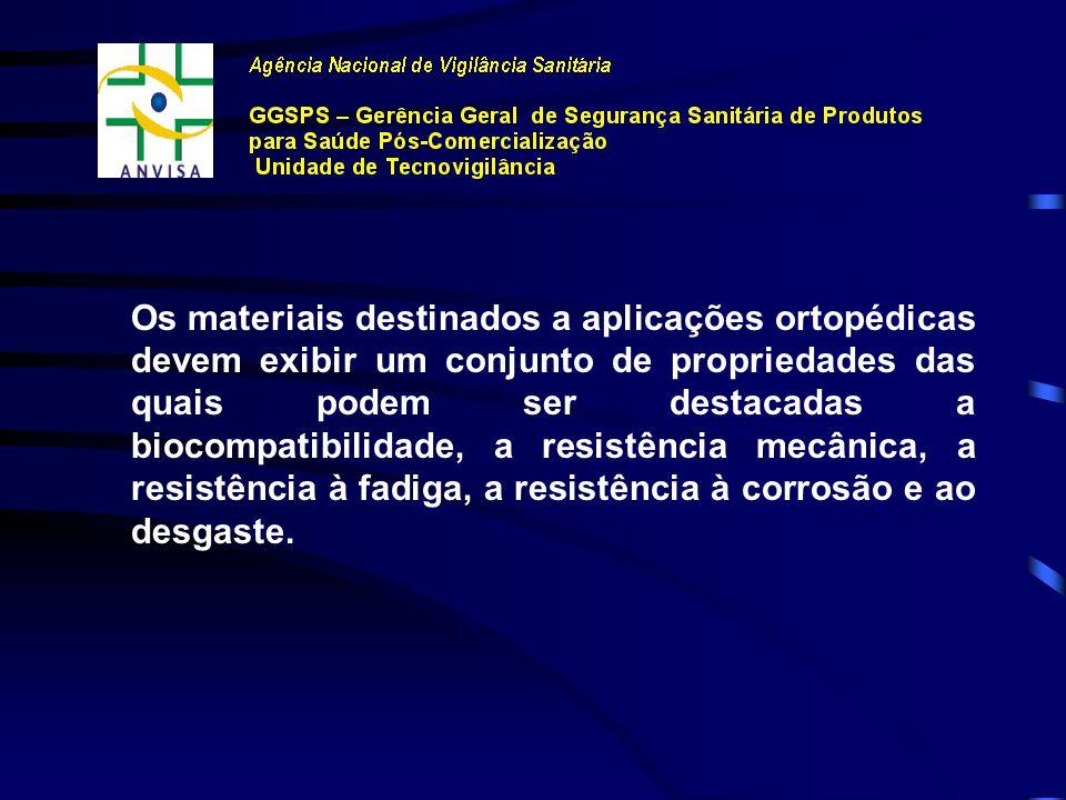 Os materiais destinados a aplicações ortopédicas devem exibir um conjunto de propriedades das quais podem ser destacadas a biocompatibilidade, a resistência mecânica, a resistência à fadiga, a resistência à corrosão e ao desgaste.