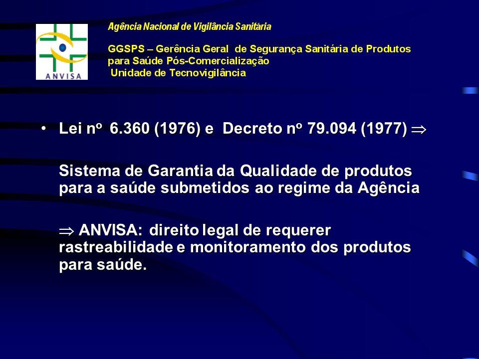 Lei no 6.360 (1976) e Decreto no 79.094 (1977) 