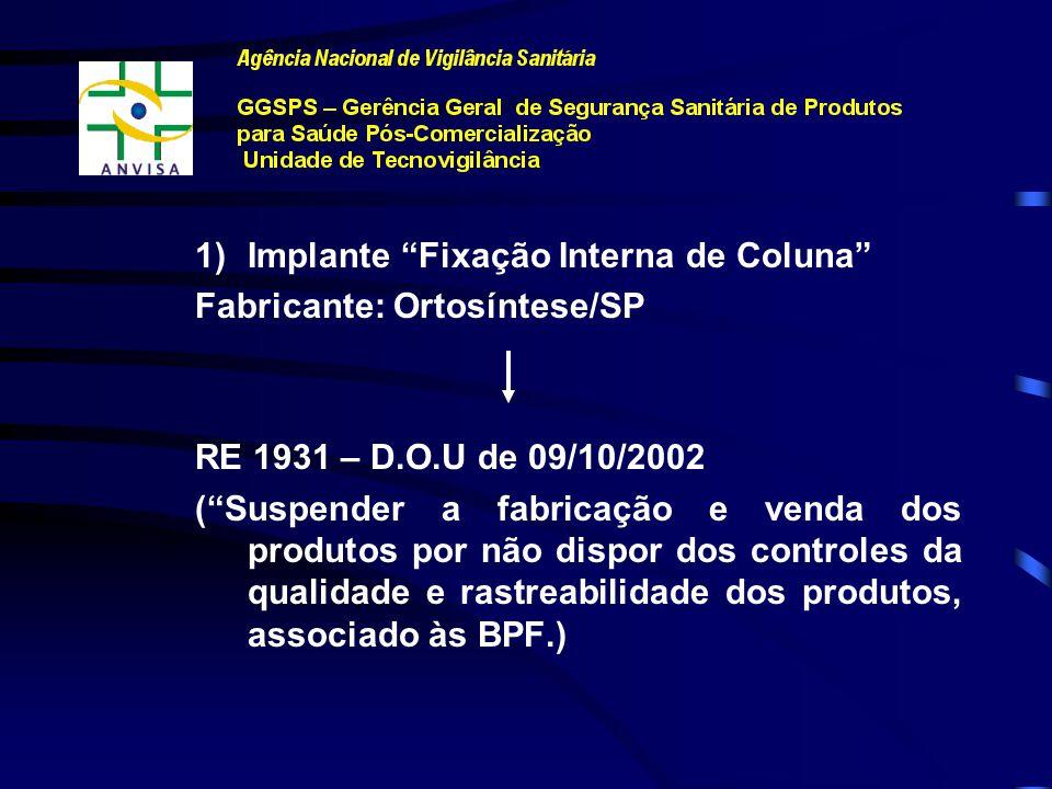 Implante Fixação Interna de Coluna