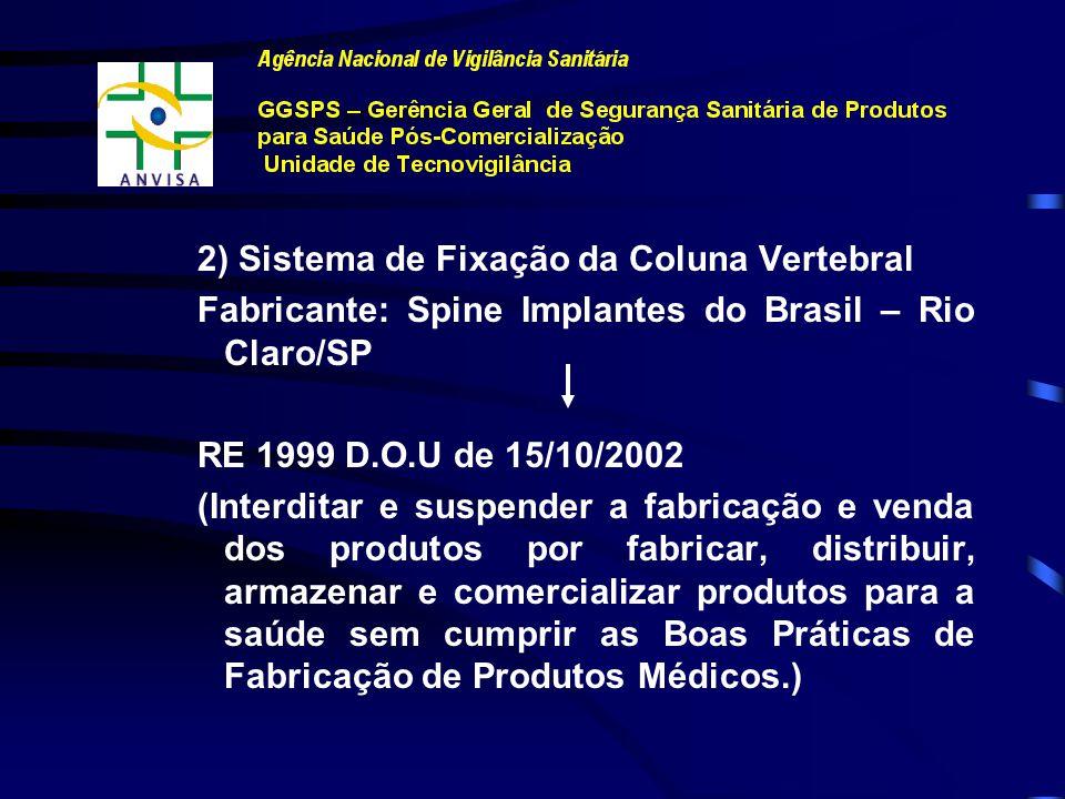 2) Sistema de Fixação da Coluna Vertebral