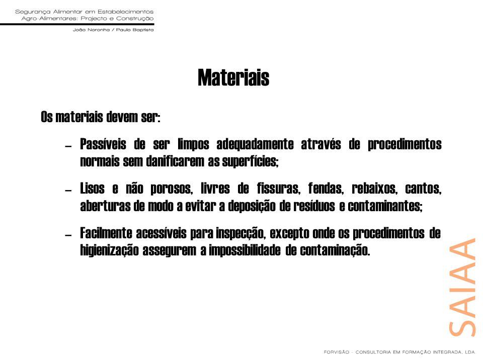Materiais Os materiais devem ser: