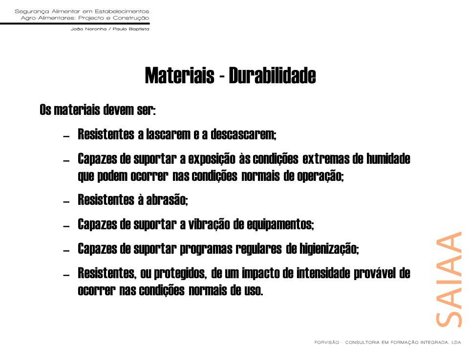 Materiais - Durabilidade