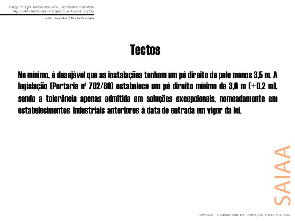 Tectos