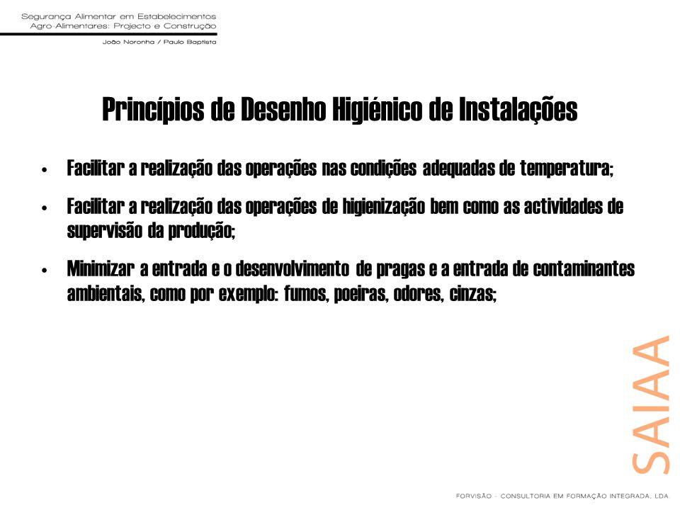 Princípios de Desenho Higiénico de Instalações