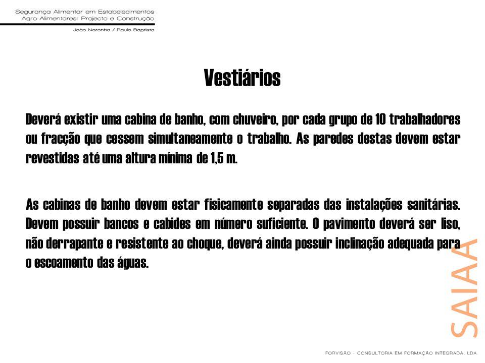 Vestiários