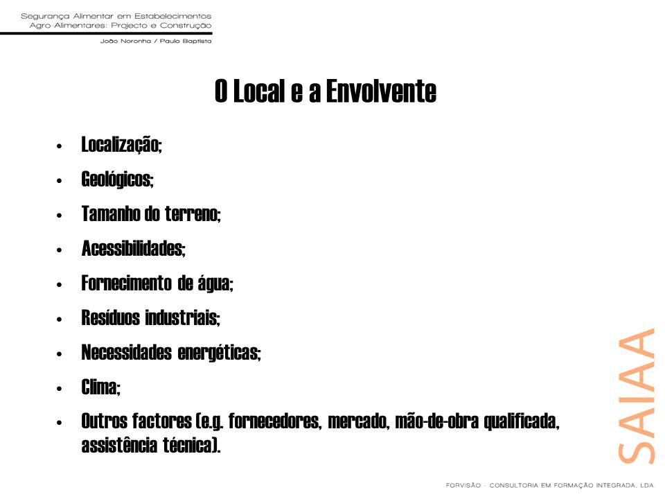 O Local e a Envolvente Localização; Geológicos; Tamanho do terreno;