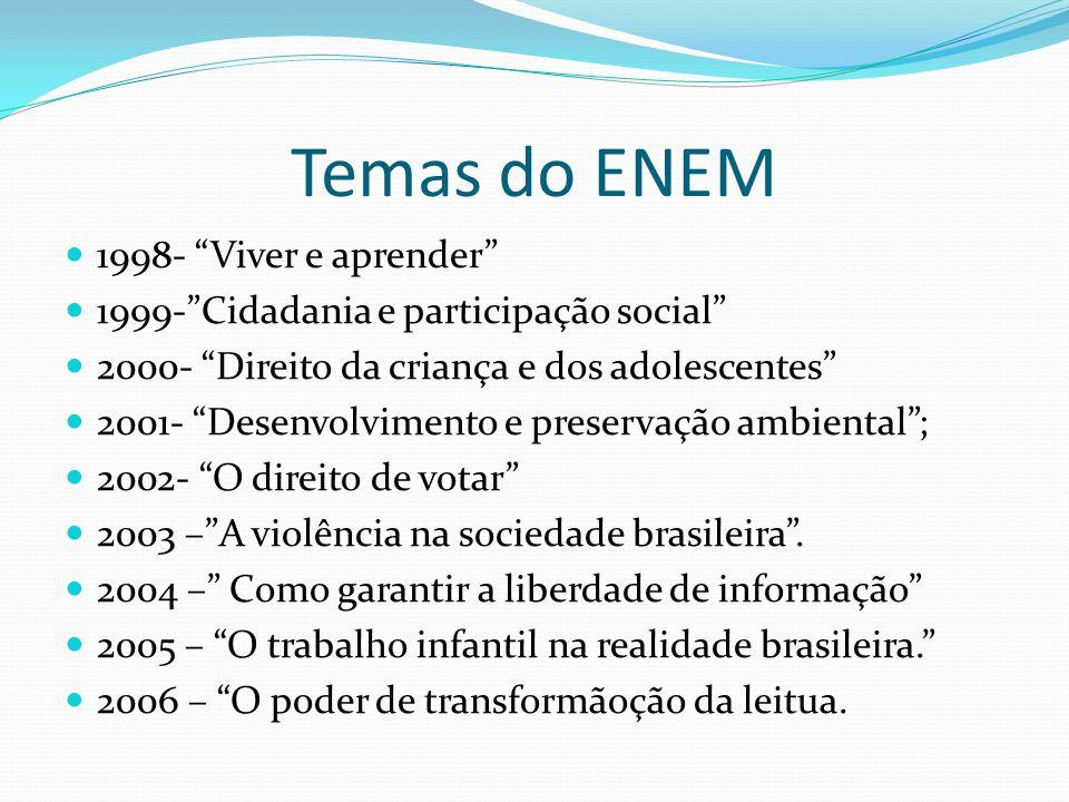 Temas do ENEM 1998- Viver e aprender