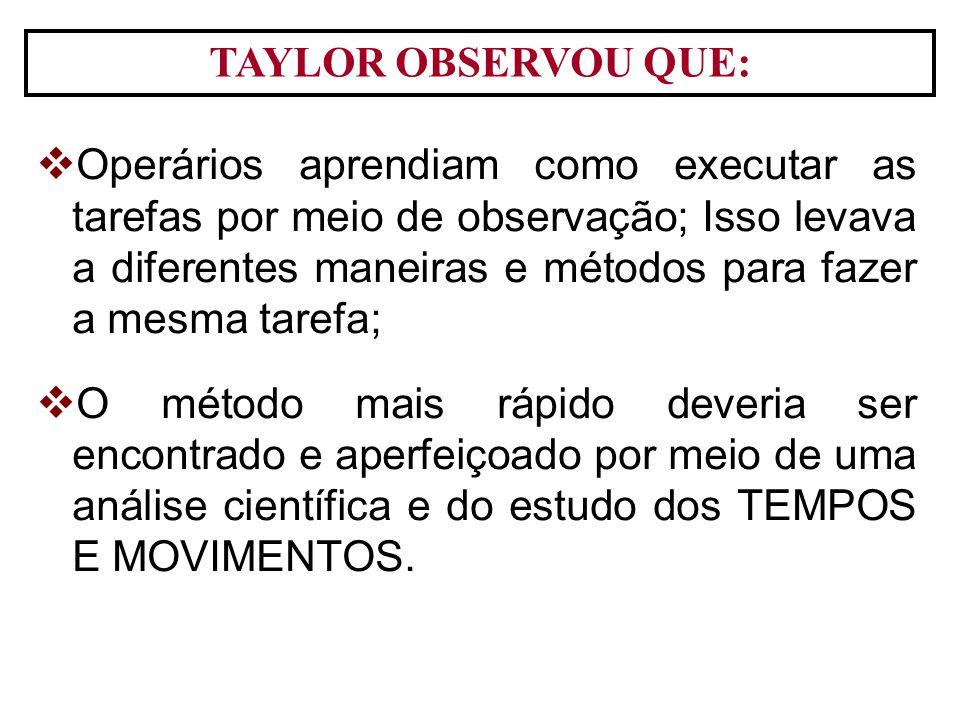 TAYLOR OBSERVOU QUE: