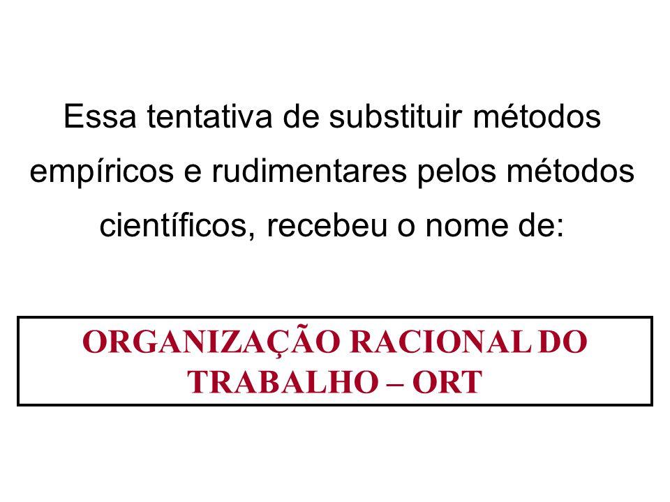 ORGANIZAÇÃO RACIONAL DO TRABALHO – ORT