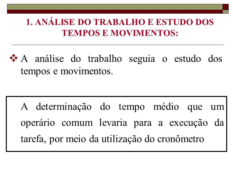 1. ANÁLISE DO TRABALHO E ESTUDO DOS TEMPOS E MOVIMENTOS: