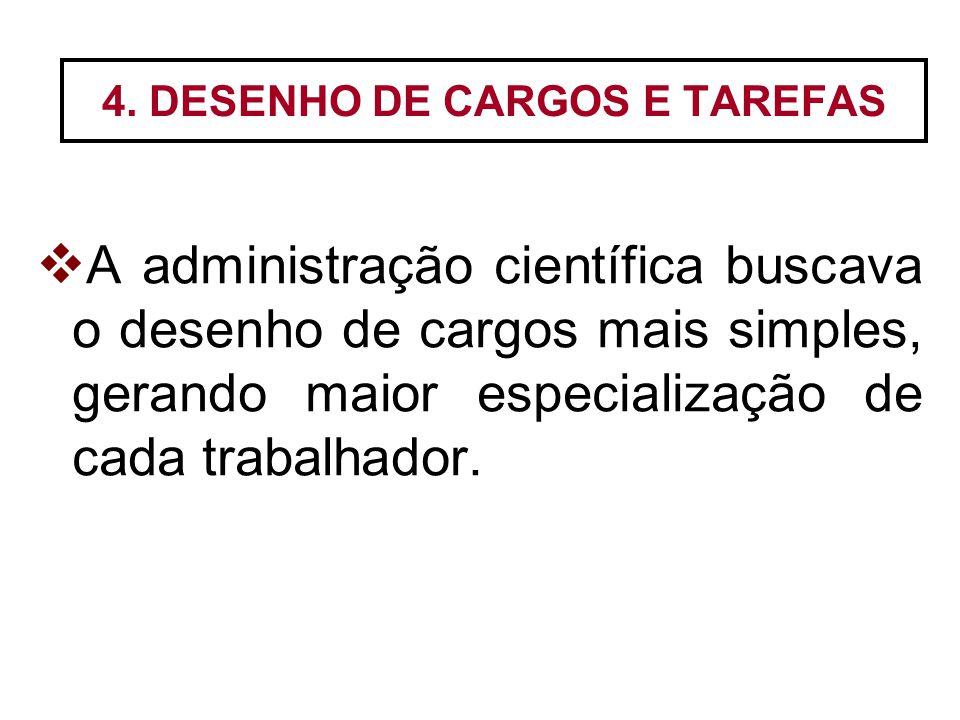 4. DESENHO DE CARGOS E TAREFAS