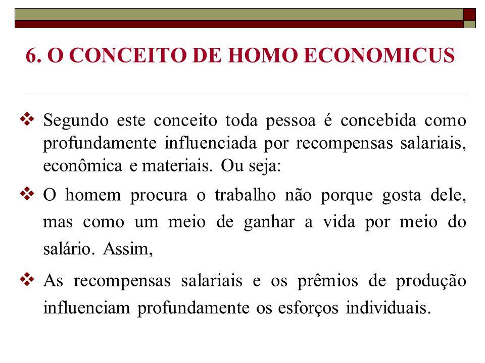 6. O CONCEITO DE HOMO ECONOMICUS