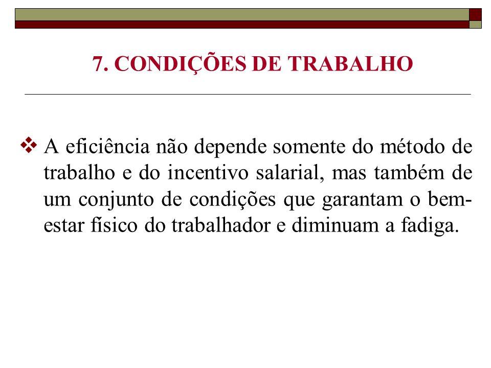 7. CONDIÇÕES DE TRABALHO