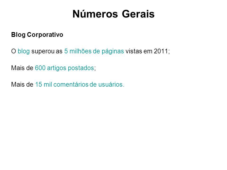 Números Gerais Blog Corporativo