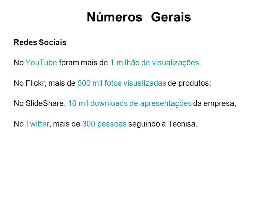 Números Gerais Redes Sociais