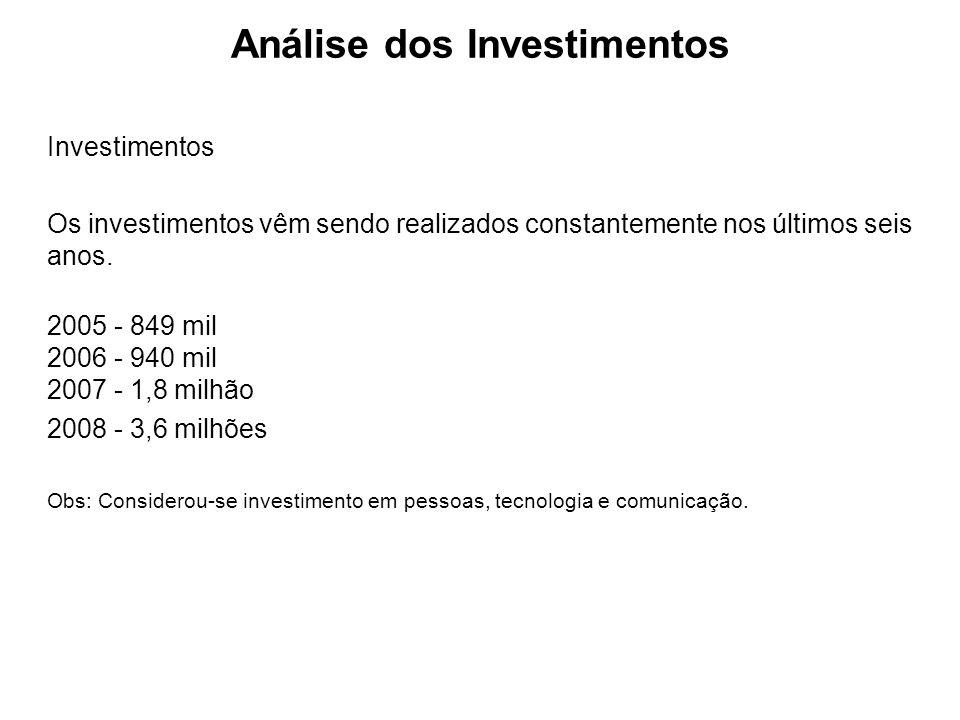 Análise dos Investimentos