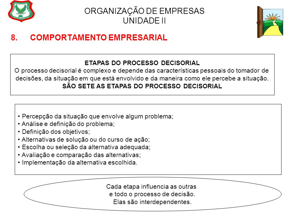 ORGANIZAÇÃO DE EMPRESAS UNIDADE II