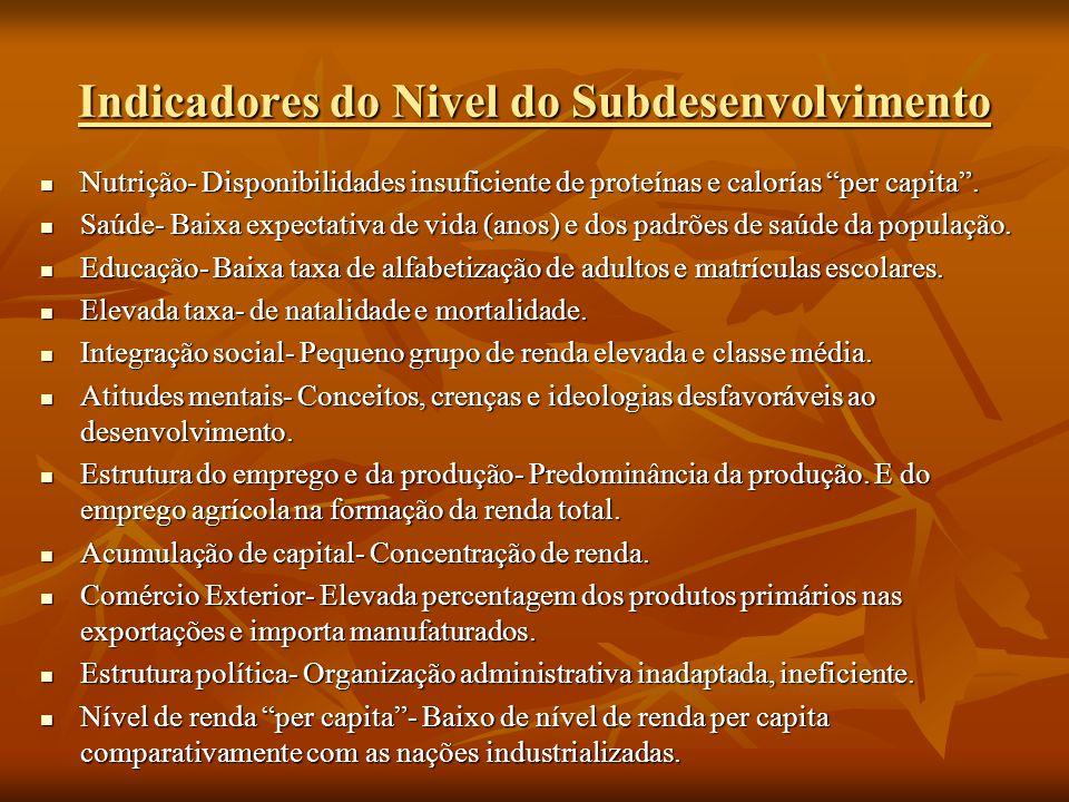 Indicadores do Nivel do Subdesenvolvimento