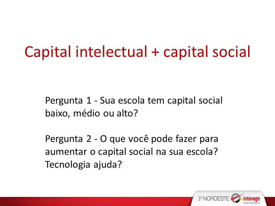 Capital intelectual + capital social