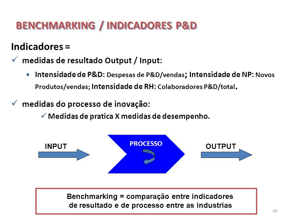 BENCHMARKING / INDICADORES P&D