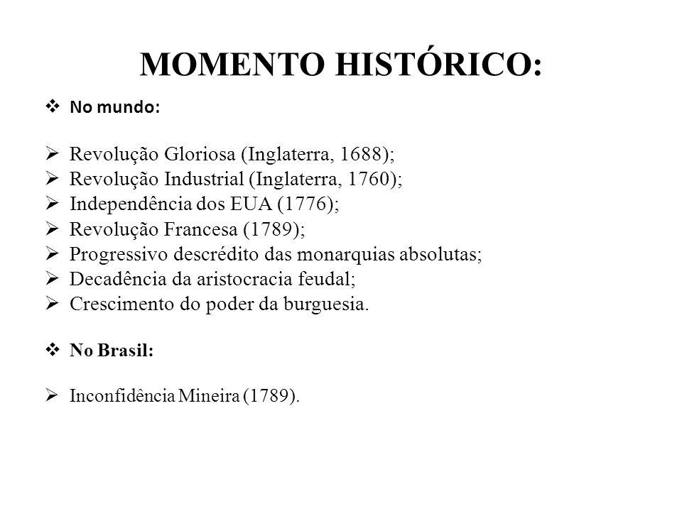 MOMENTO HISTÓRICO: Revolução Gloriosa (Inglaterra, 1688);
