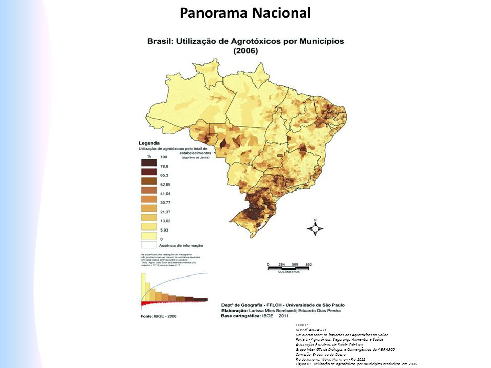 Panorama Nacional FONTE: DOSSIÊ ABRASCO