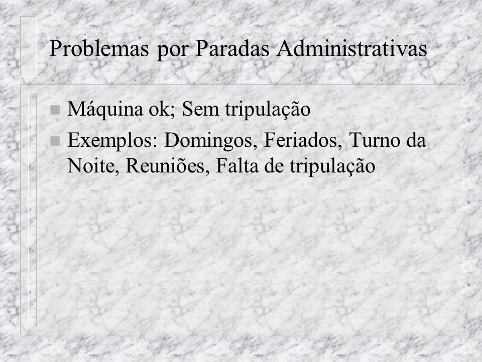 Problemas por Paradas Administrativas