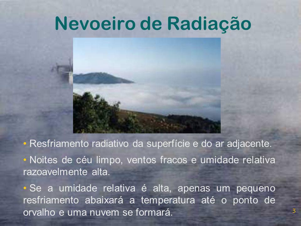 Nevoeiro de Radiação Resfriamento radiativo da superfície e do ar adjacente.