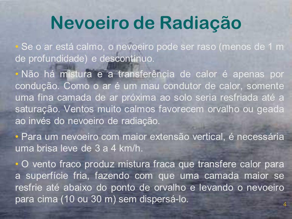 Nevoeiro de Radiação Se o ar está calmo, o nevoeiro pode ser raso (menos de 1 m de profundidade) e descontínuo.