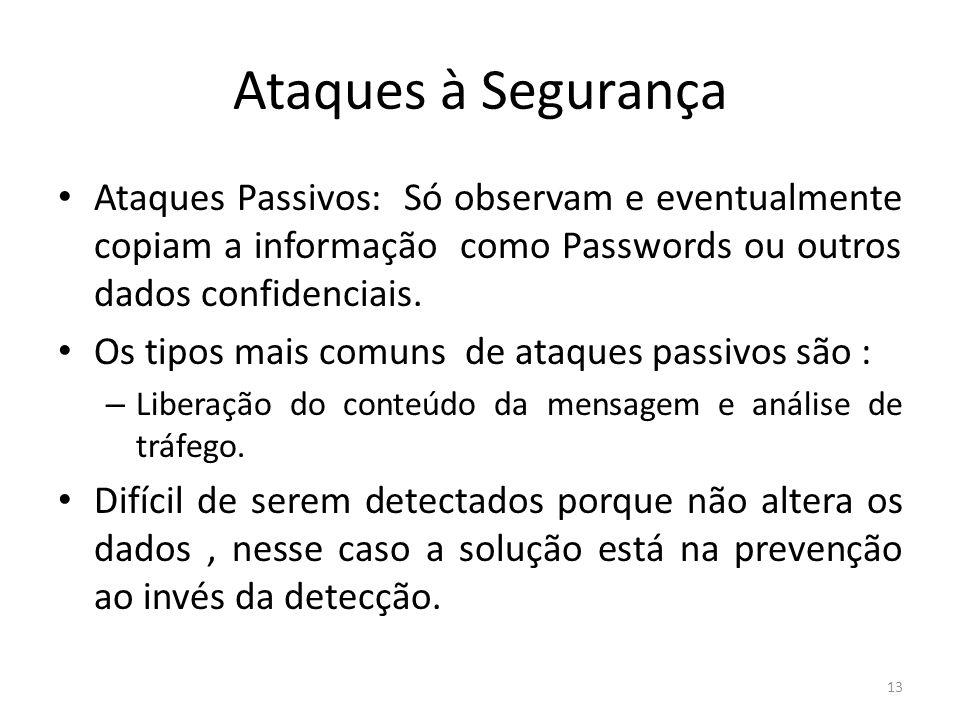 Ataques à Segurança Ataques Passivos: Só observam e eventualmente copiam a informação como Passwords ou outros dados confidenciais.