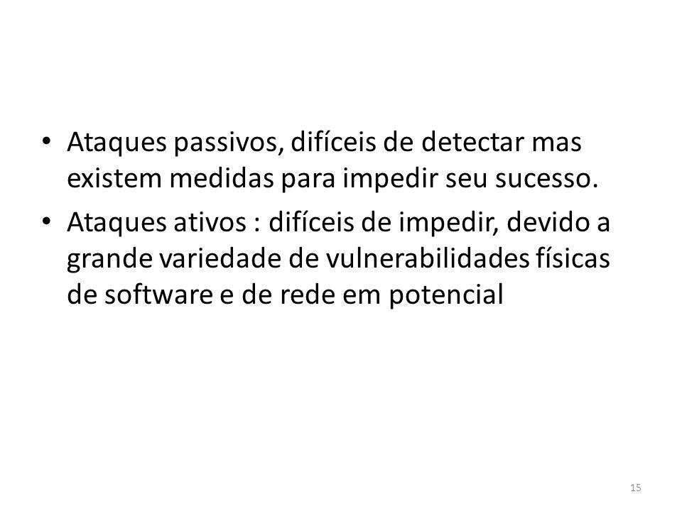 Ataques passivos, difíceis de detectar mas existem medidas para impedir seu sucesso.