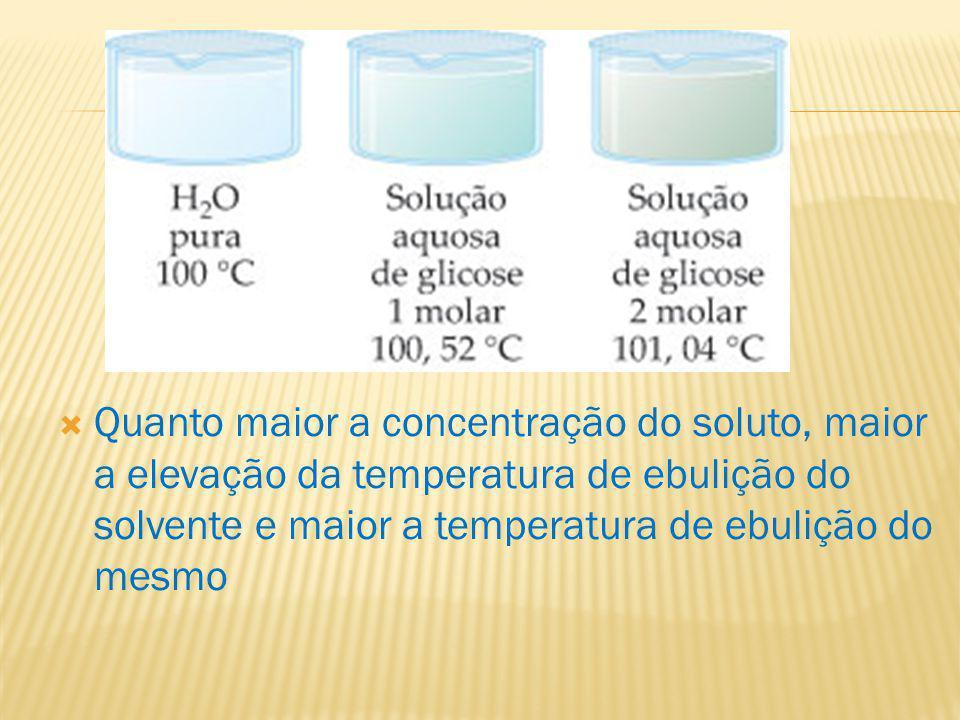 Quanto maior a concentração do soluto, maior a elevação da temperatura de ebulição do solvente e maior a temperatura de ebulição do mesmo