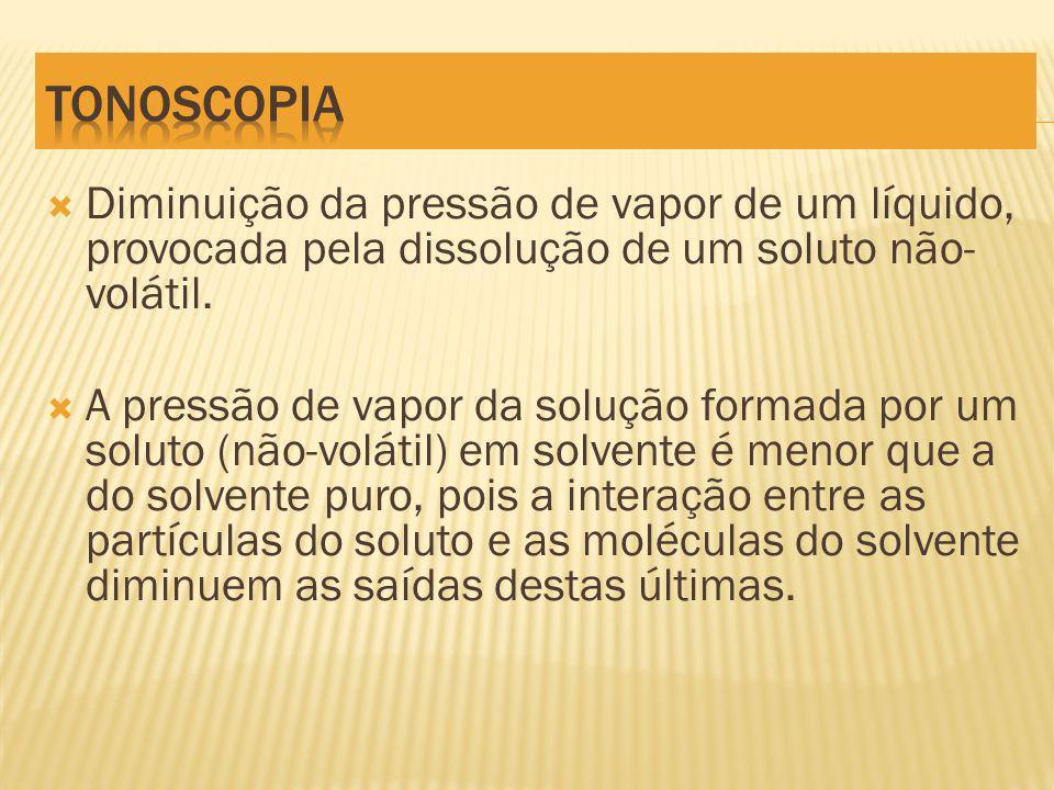 TONOSCOPIA Diminuição da pressão de vapor de um líquido, provocada pela dissolução de um soluto não-volátil.