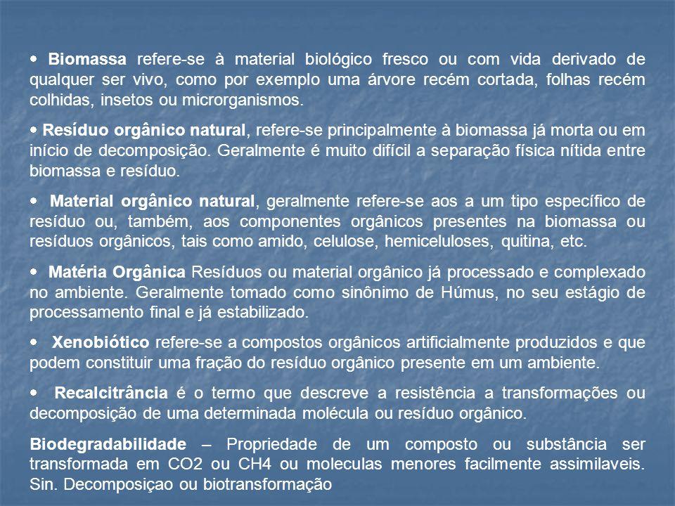 · Biomassa refere-se à material biológico fresco ou com vida derivado de qualquer ser vivo, como por exemplo uma árvore recém cortada, folhas recém colhidas, insetos ou microrganismos.