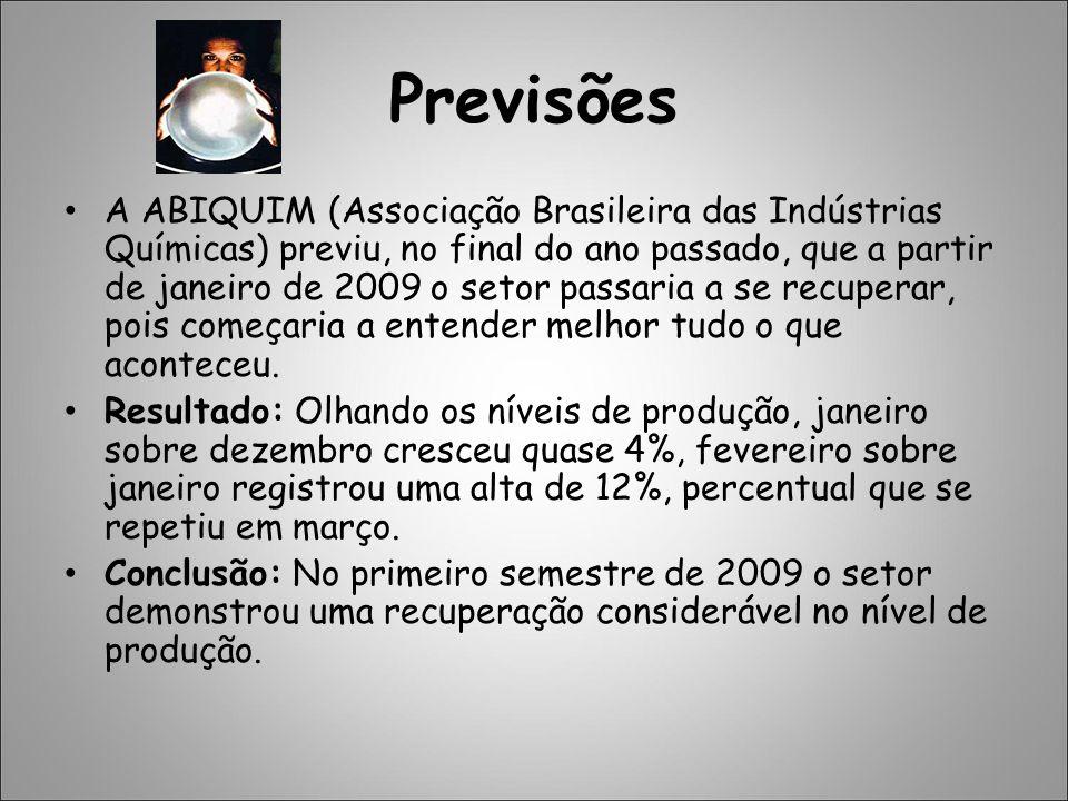 Previsões