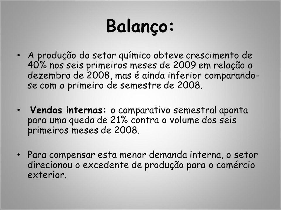 Balanço: