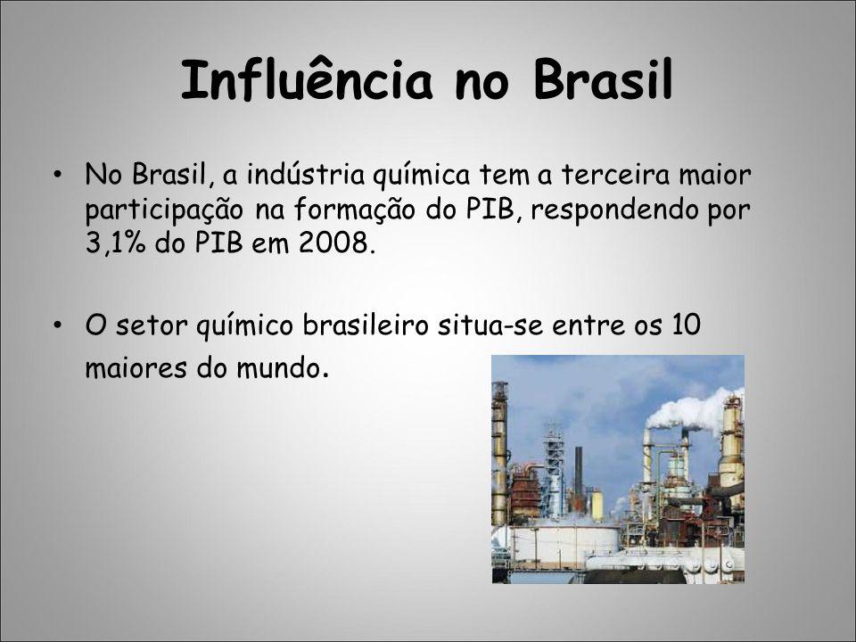 Influência no Brasil No Brasil, a indústria química tem a terceira maior participação na formação do PIB, respondendo por 3,1% do PIB em 2008.
