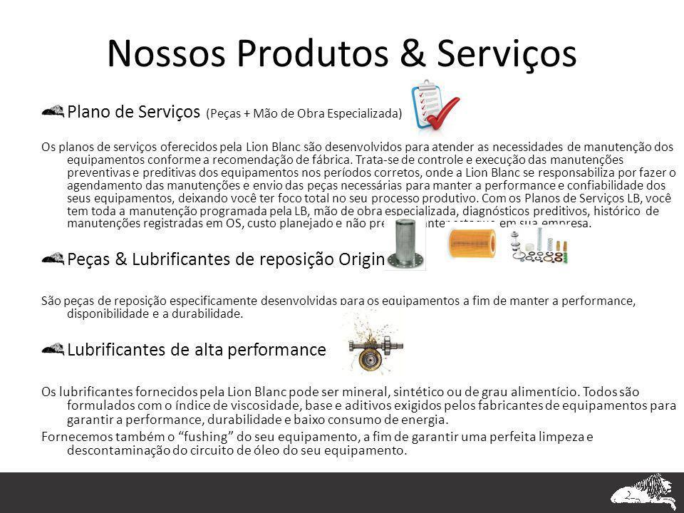 Nossos Produtos & Serviços