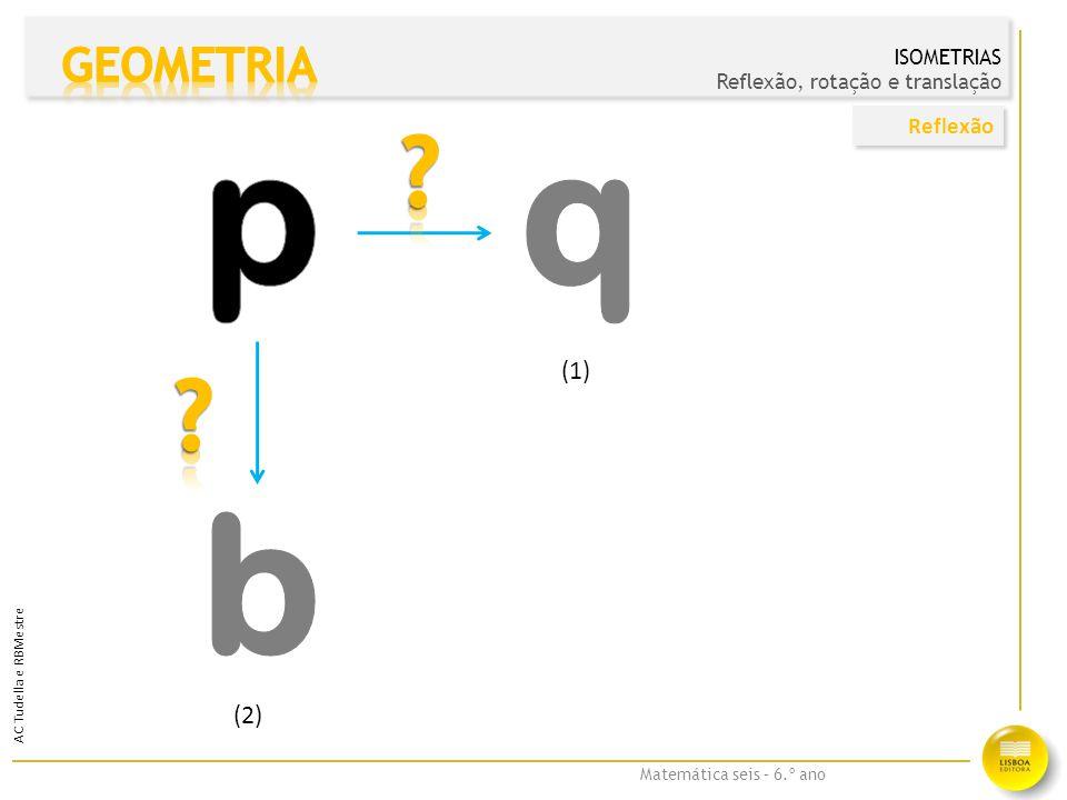 p q b GEOMETRIA (1) (2) Reflexão