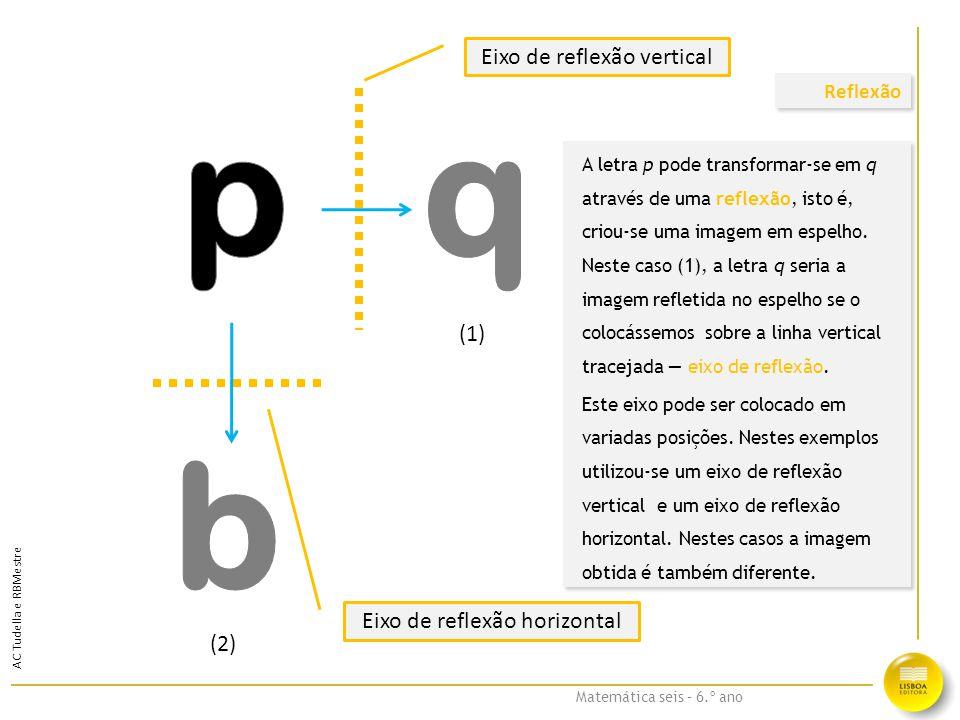 p q b Eixo de reflexão vertical (1) Eixo de reflexão horizontal (2)