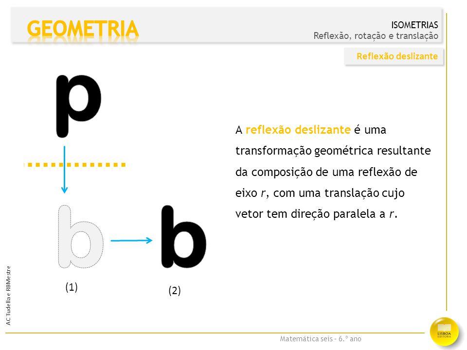 ISOMETRIAS Reflexão, rotação e translação