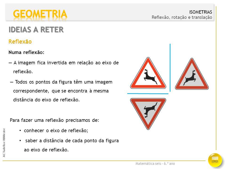 GEOMETRIA IDEIAS A RETER Reflexão Numa reflexão: