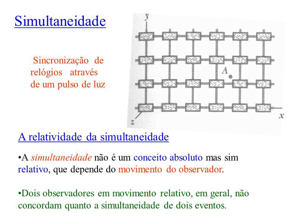 Simultaneidade A relatividade da simultaneidade Sincronização de