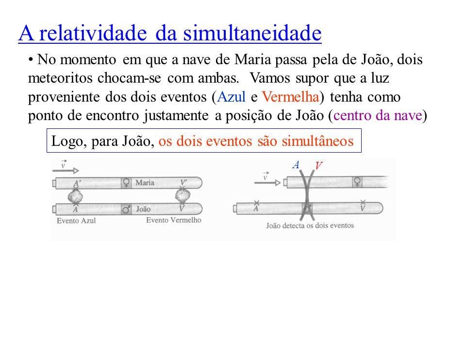 A relatividade da simultaneidade