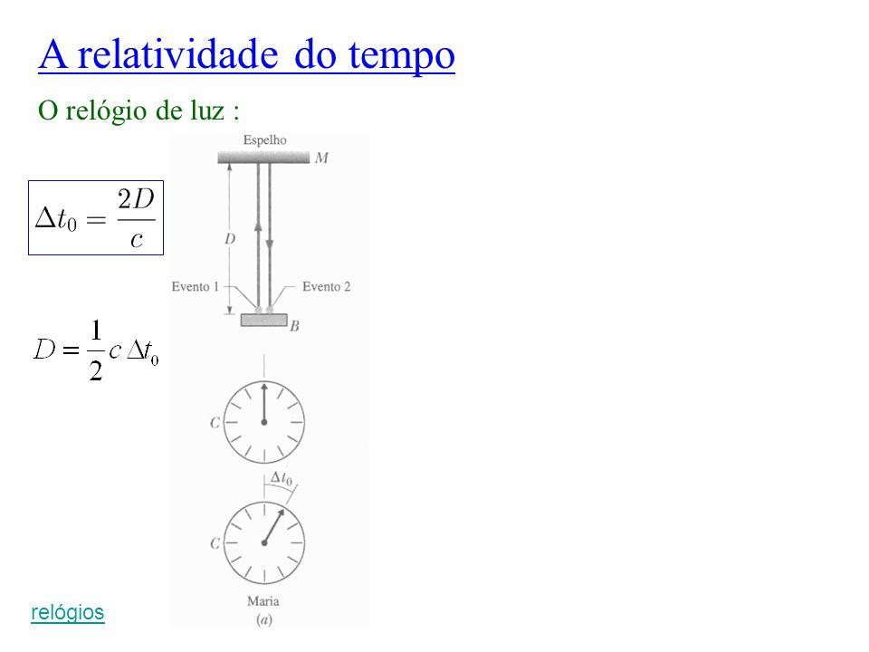 A relatividade do tempo