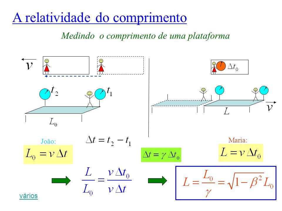 A relatividade do comprimento