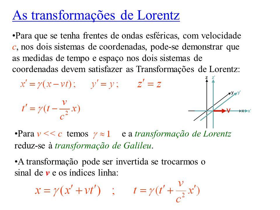 As transformações de Lorentz