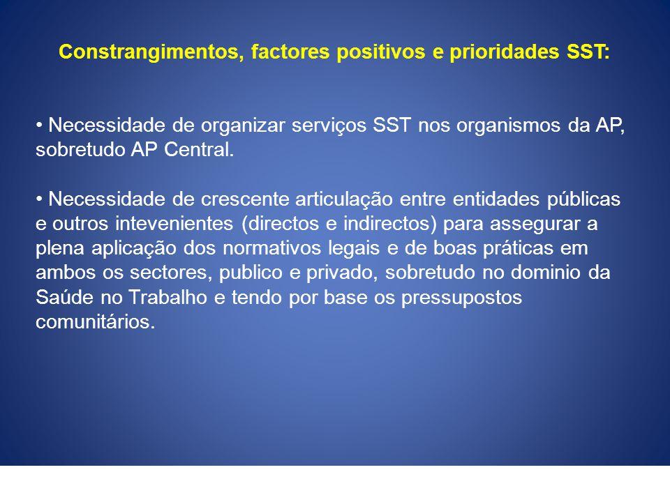 Constrangimentos, factores positivos e prioridades SST: