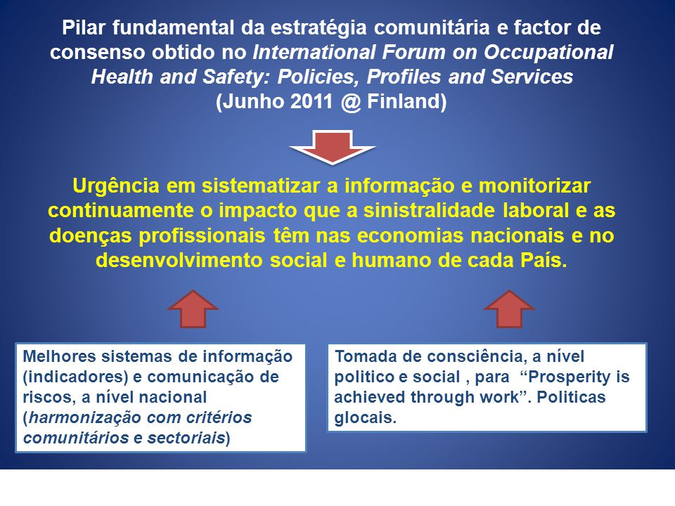 Pilar fundamental da estratégia comunitária e factor de consenso obtido no International Forum on Occupational Health and Safety: Policies, Profiles and Services