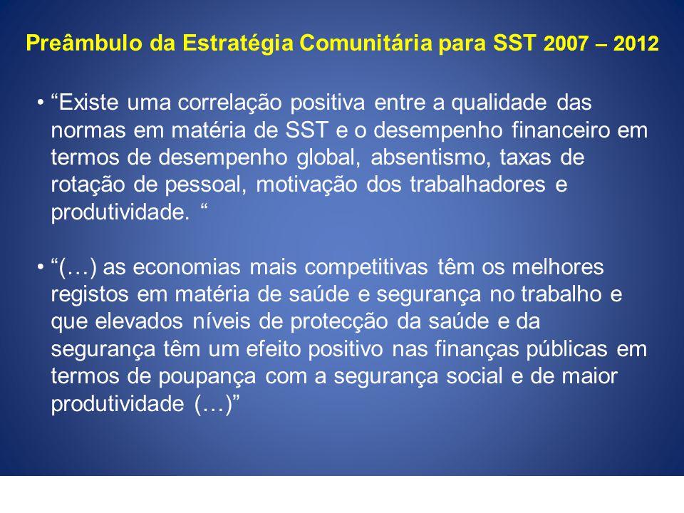 Preâmbulo da Estratégia Comunitária para SST 2007 – 2012